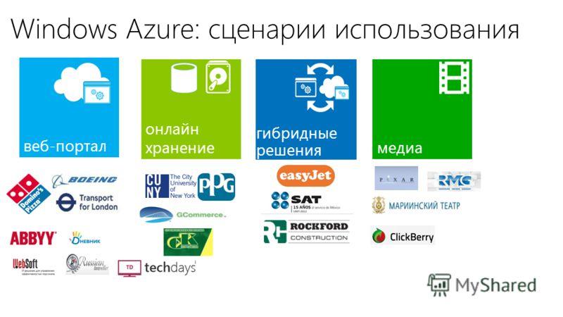 Windows Azure: сценарии использования веб-портал онлайн хранение медиа гибридные решения