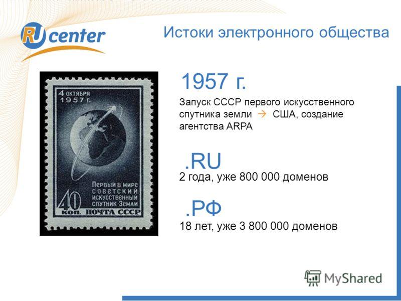 Истоки электронного общества 1957 г..RU.РФ Запуск СССР первого искусственного спутника земли США, создание агентства ARPA 18 лет, уже 3 800 000 доменов 2 года, уже 800 000 доменов