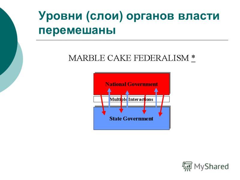 Уровни (слои) органов власти перемешаны