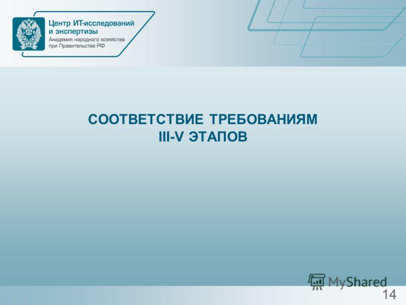 СООТВЕТСТВИЕ ТРЕБОВАНИЯМ III-V ЭТАПОВ 14