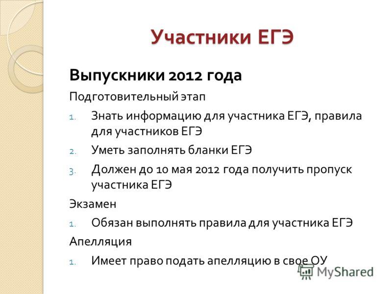 Участники ЕГЭ Выпускники 2012 года Подготовительный этап 1. Знать информацию для участника ЕГЭ, правила для участников ЕГЭ 2. Уметь заполнять бланки ЕГЭ 3. Должен до 10 мая 2012 года получить пропуск участника ЕГЭ Экзамен 1. Обязан выполнять правила