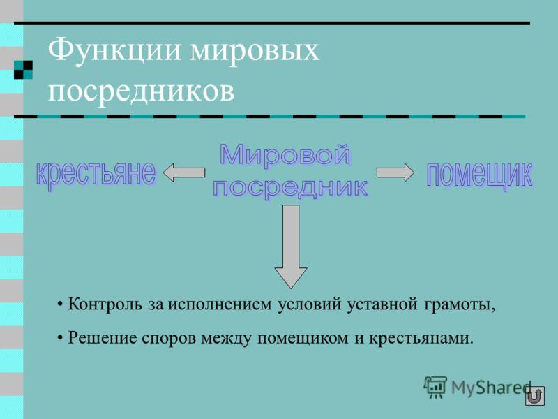 Функции мировых посредников Контроль за исполнением условий уставной грамоты, Решение споров между помещиком и крестьянами.