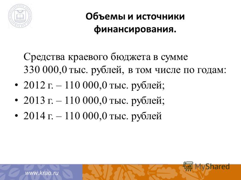 Объемы и источники финансирования. Средства краевого бюджета в сумме 330 000,0 тыс. рублей, в том числе по годам: 2012 г. – 110 000,0 тыс. рублей; 2013 г. – 110 000,0 тыс. рублей; 2014 г. – 110 000,0 тыс. рублей