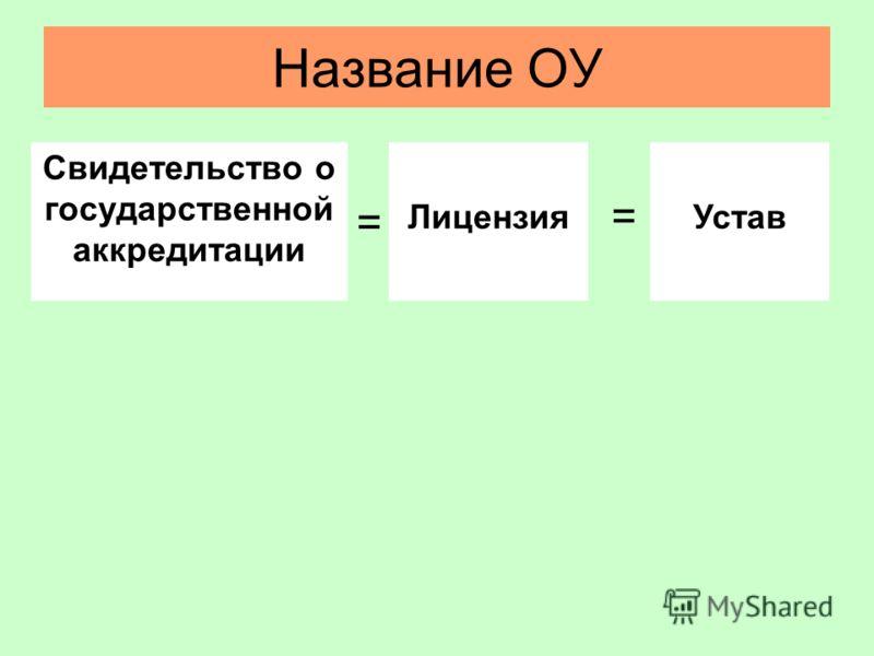 Название ОУ Свидетельство о государственной аккредитации ЛицензияУстав = =