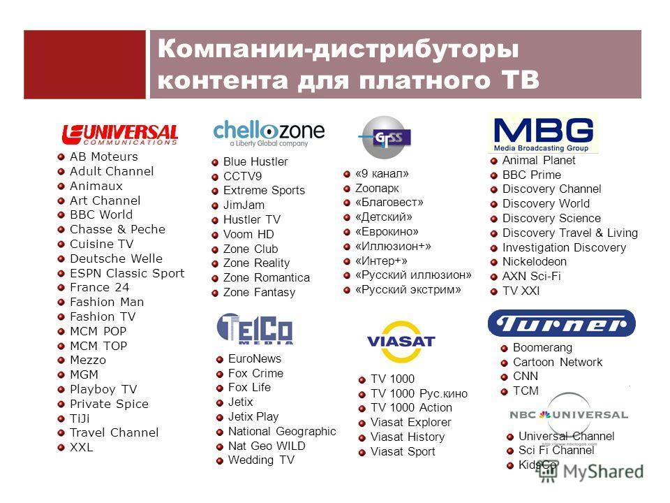 Компании-дистрибуторы контента для платного ТВ Blue Hustler CCTV9 Extreme Sports JimJam Hustler TV Voom HD Zone Club Zone Reality Zone Romantica Zone Fantasy «9 канал» Zooпарк «Благовест» «Детский» «Еврокино» «Иллюзион+» «Интер+» «Русский иллюзион» «