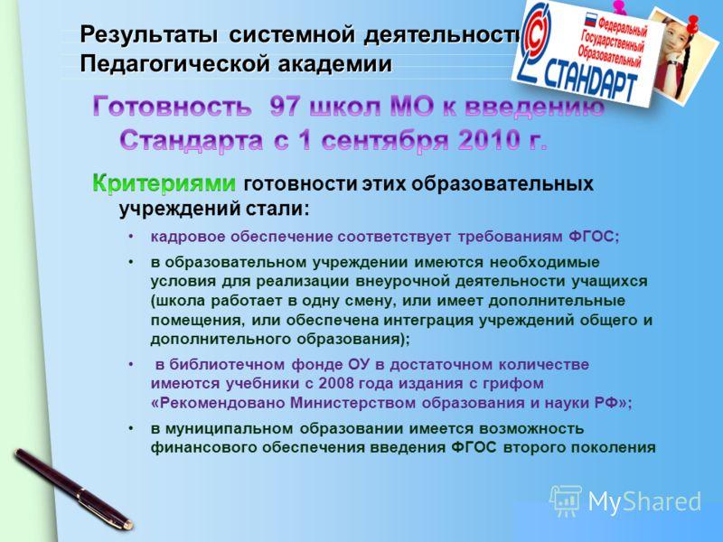 www.themegallery.com Результаты системной деятельности Педагогической академии