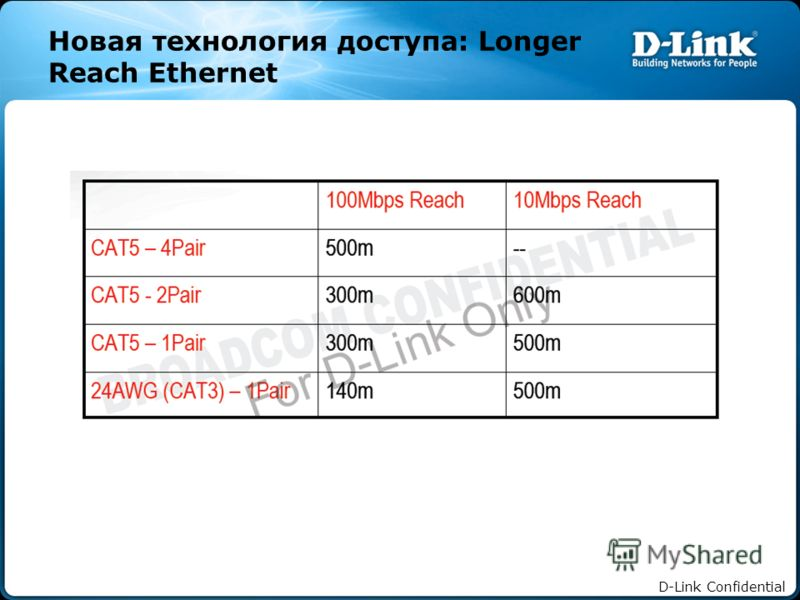 D-Link Confidential Новая технология доступа: Longer Reach Ethernet