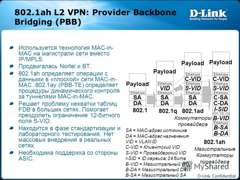 D-Link Confidential 802.1ah L2 VPN: Provider Backbone Bridging (PBB) Используется технология MAC-in- MAC на магистрали сети вместо IP/MPLS. Продвигалась Nortel и BT. 802.1ah определяет операции с данными в «плоской» сети MAC-in- MAC. 802.1ay (PBB-TE)