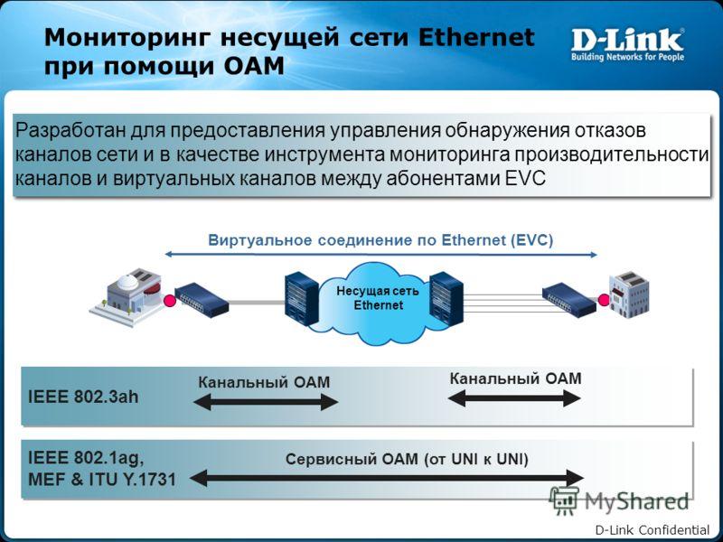 D-Link Confidential Мониторинг несущей сети Ethernet при помощи OAM Разработан для предоставления управления обнаружения отказов каналов сети и в качестве инструмента мониторинга производительности каналов и виртуальных каналов между абонентами EVC I