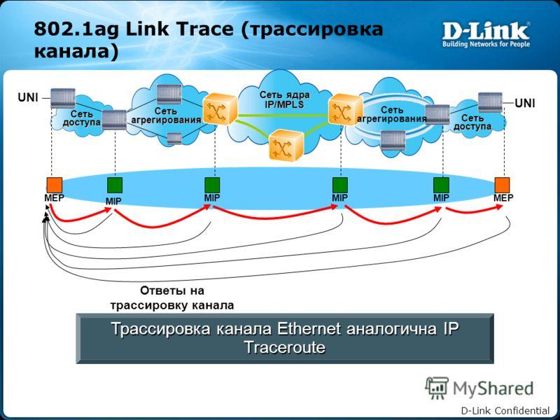 D-Link Confidential 802.1ag Link Trace (трассировка канала) Сеть агрегирования Сеть доступа Сеть ядра IP/MPLS MEP MIP Ответы на трассировку канала UNI Трассировка канала Ethernet аналогична IP Traceroute Сеть агрегирования Сеть доступа