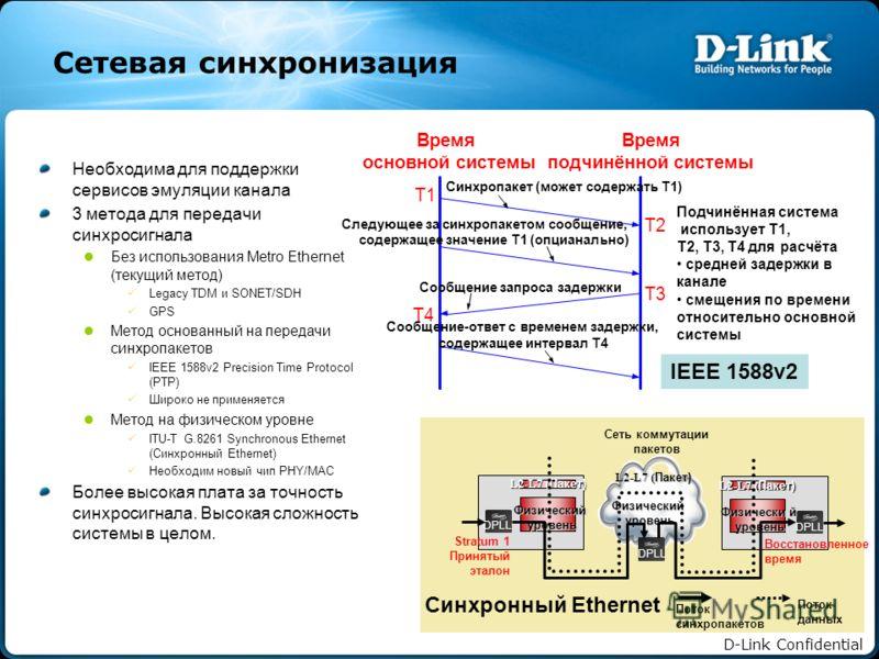 D-Link Confidential Сетевая синхронизация Необходима для поддержки сервисов эмуляции канала 3 метода для передачи синхросигнала Без использования Metro Ethernet (текущий метод) Legacy TDM и SONET/SDH GPS Метод основанный на передачи синхропакетов IEE