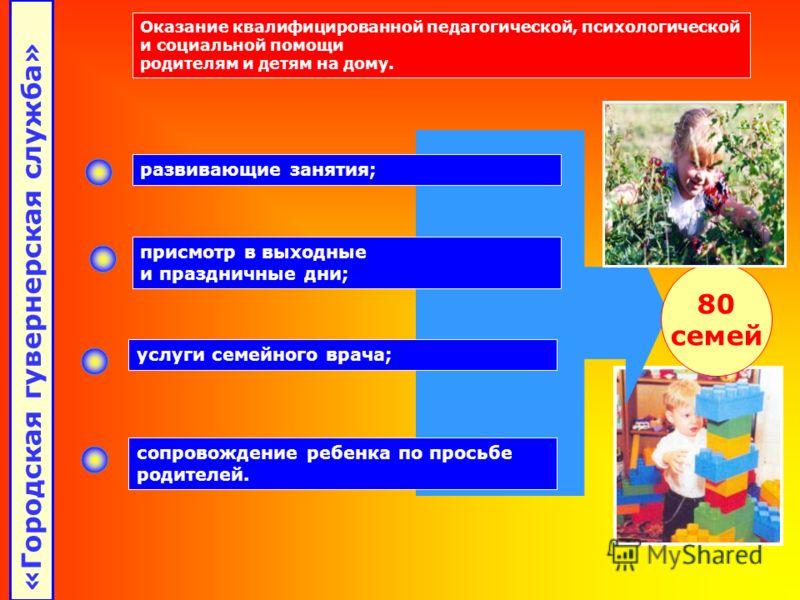 «Городская гувернерская служба» развивающие занятия; присмотр в выходные и праздничные дни; услуги семейного врача; сопровождение ребенка по просьбе родителей. 80 семей Оказание квалифицированной педагогической, психологической и социальной помощи ро