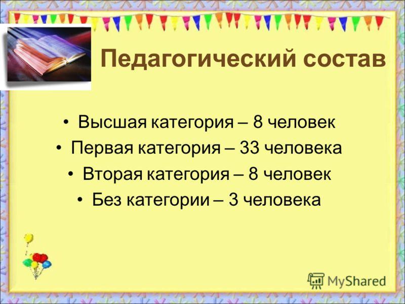 Педагогический состав Высшая категория – 8 человек Первая категория – 33 человека Вторая категория – 8 человек Без категории – 3 человека