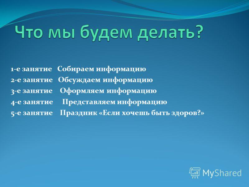 1-е занятие Собираем информацию 2-е занятие Обсуждаем информацию 3-е занятие Оформляем информацию 4-е занятие Представляем информацию 5-е занятие Праздник «Если хочешь быть здоров?»