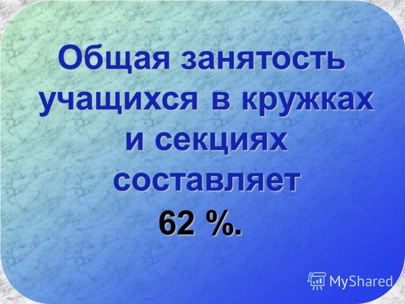 Общая занятость учащихся в кружках учащихся в кружках и секциях и секциях составляет составляет 62 %. 62 %.