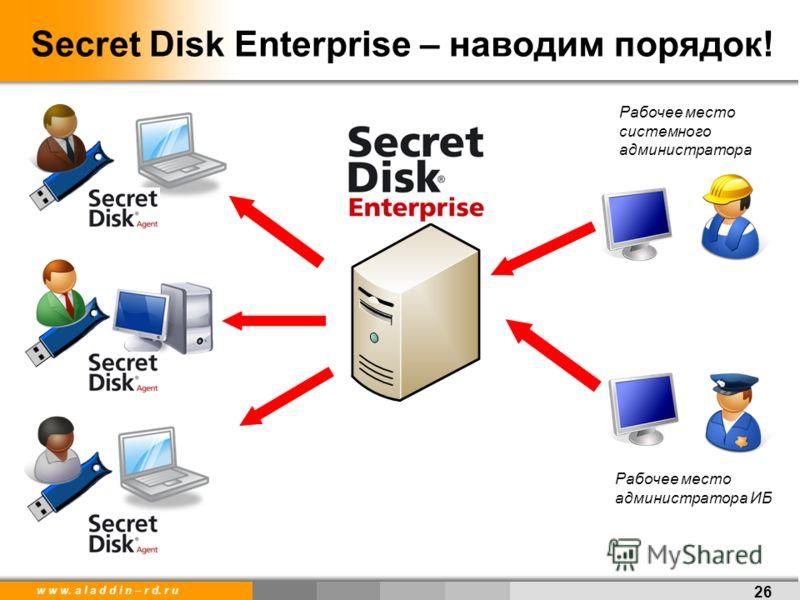 w w w. a l a d d i n – r d. r u Secret Disk Enterprise – наводим порядок! 26 Рабочее место системного администратора Рабочее место администратора ИБ