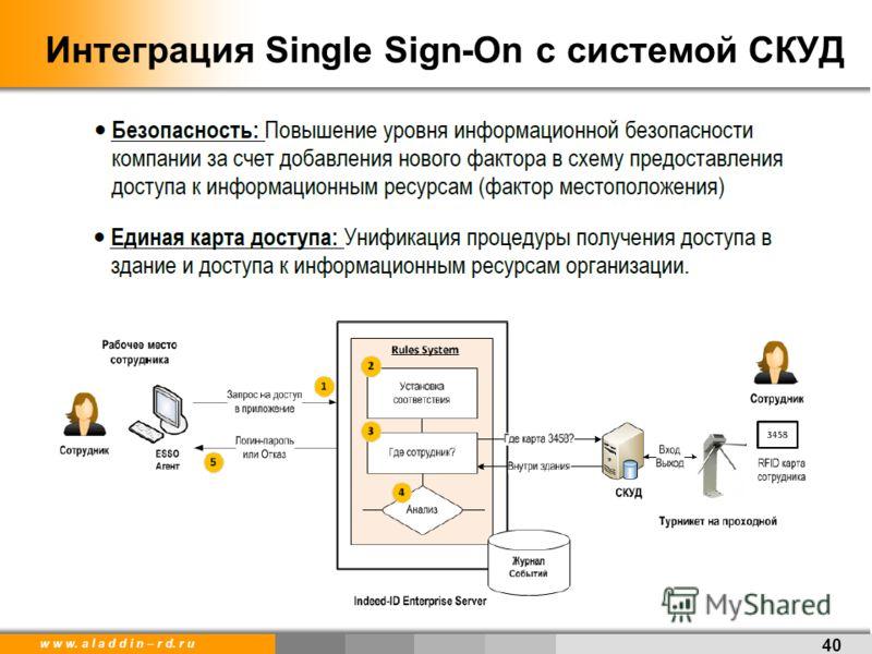 w w w. a l a d d i n – r d. r u Интеграция Single Sign-On с системой СКУД 40