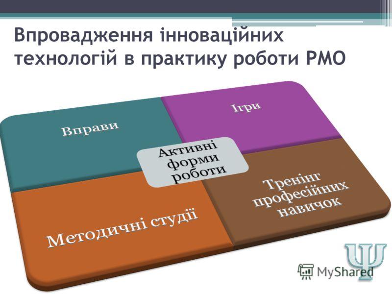 Впровадження інноваційних технологій в практику роботи РМО