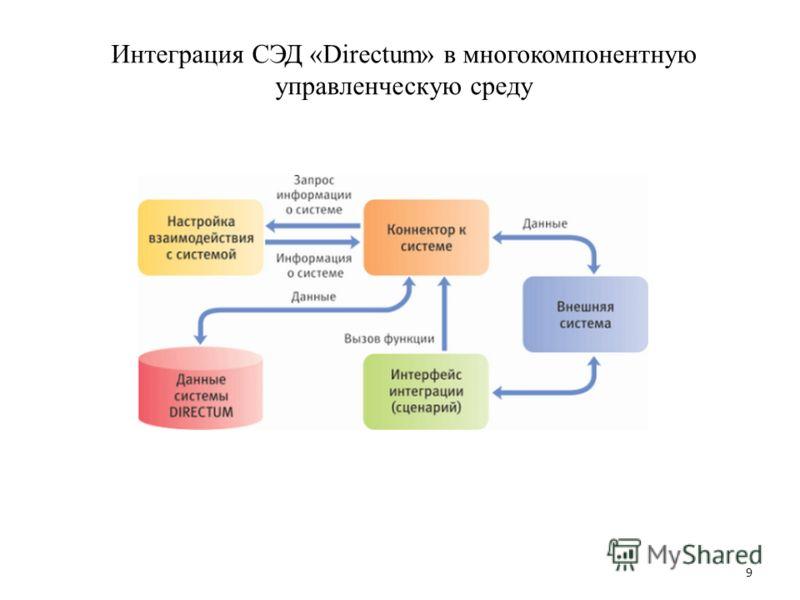 Интеграция СЭД «Directum» в многокомпонентную управленческую среду 9