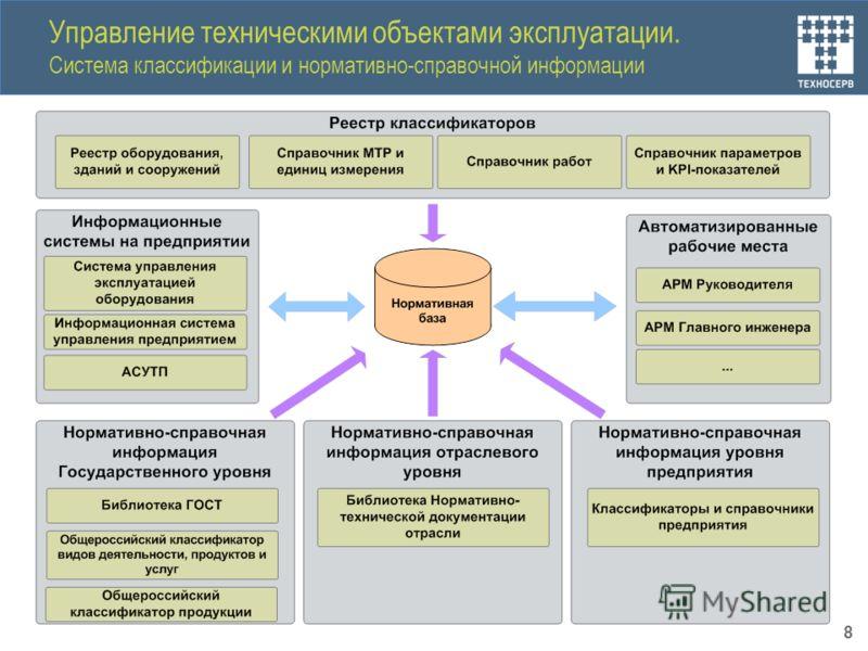 Управление техническими объектами эксплуатации. Система классификации и нормативно-справочной информации 8