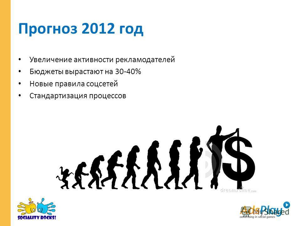 Прогноз 2012 год Увеличение активности рекламодателей Бюджеты вырастают на 30-40% Новые правила соцсетей Стандартизация процессов