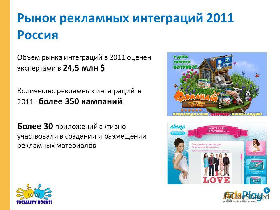 Рынок рекламных интеграций 2011 Россия Объем рынка интеграций в 2011 оценен экспертами в 24,5 млн $ Количество рекламных интеграций в 2011 - более 350 кампаний Более 30 приложений активно участвовали в создании и размещении рекламных материалов