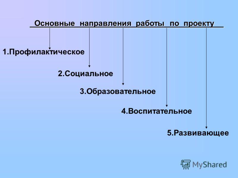 Основные направления работы по проекту Основные направления работы по проекту 5.Развивающее 1.Профилактическое 2.Социальное 3.Образовательное 4.Воспитательное