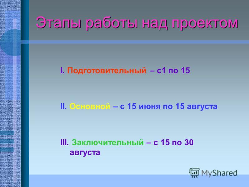 Этапы работы над проектом I. Подготовительный – с1 по 15 II. Основной – с 15 июня по 15 августа III. Заключительный – с 15 по 30 августа