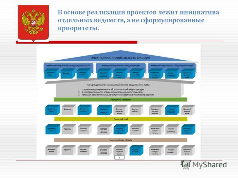 В основе реализации проектов лежит инициатива отдельных ведомств, а не сформулированные приоритеты.