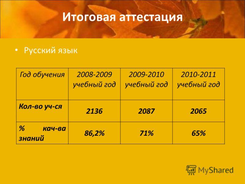 Итоговая аттестация Русский язык Год обучения2008-2009 учебный год 2009-2010 учебный год 2010-2011 учебный год Кол-во уч-ся 213620872065 % кач-ва знаний 86,2%71%65%