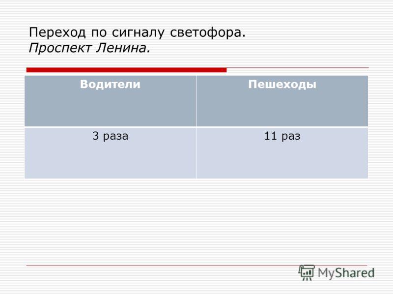 Переход по сигналу светофора. Проспект Ленина. ВодителиПешеходы 3 раза11 раз