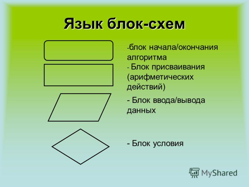 Язык блок-схем - Блок присваивания (арифметических действий) - Блок ввода/вывода данных - Блок условия - блок начала/окончания алгоритма