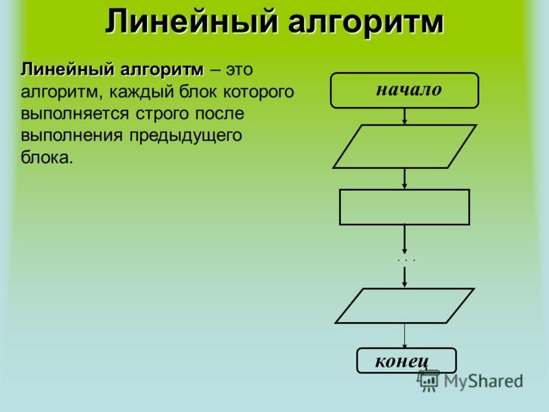Линейный алгоритм Линейный алгоритм Линейный алгоритм – это алгоритм, каждый блок которого выполняется строго после выполнения предыдущего блока. начало конец...