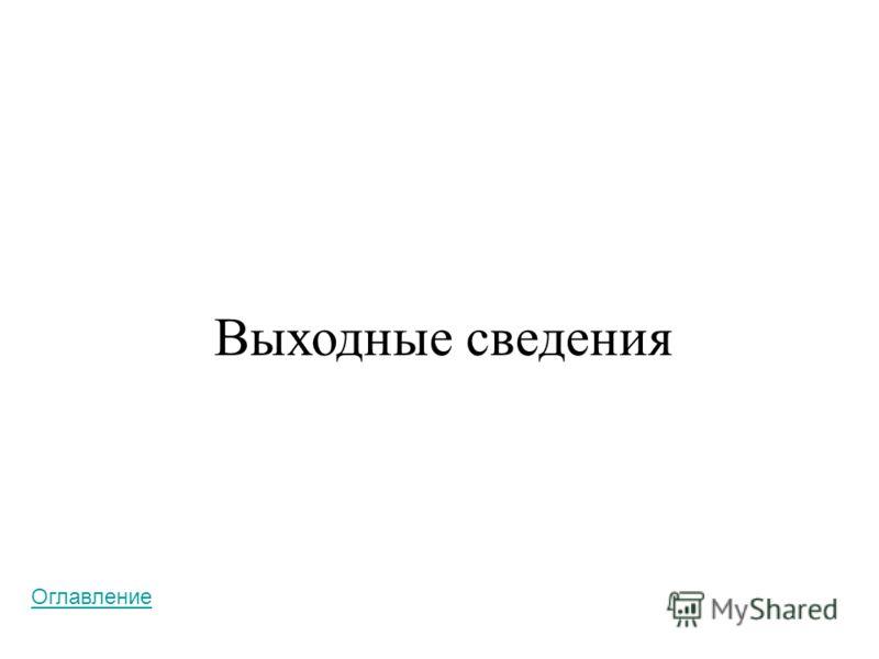 Интересные маршруты на машине из москвы на выходные
