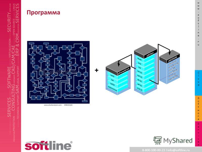 8-800-100-00-23 l info@softline.ru www.softline.ruwww.softline.ru SoftwareSoftware CloudCloud ServicesServices Программа +