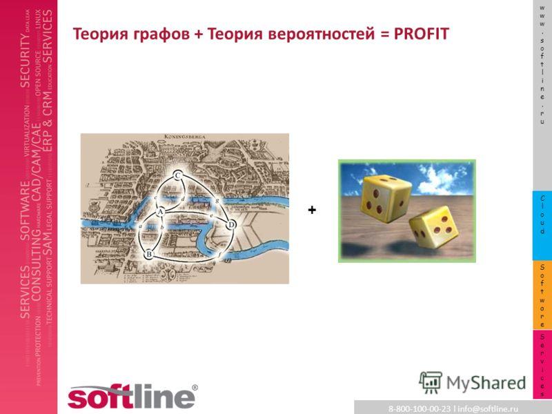8-800-100-00-23 l info@softline.ru www.softline.ruwww.softline.ru SoftwareSoftware CloudCloud ServicesServices Теория графов + Теория вероятностей = PROFIT +