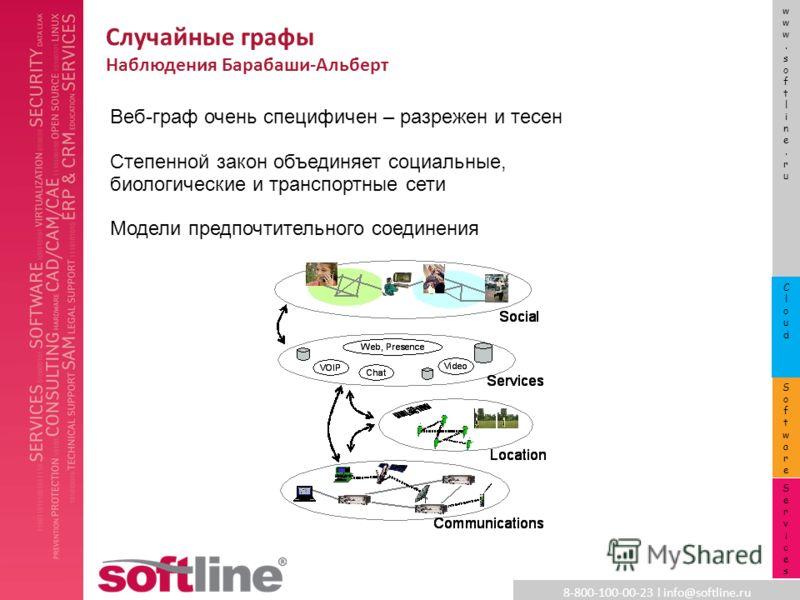 8-800-100-00-23 l info@softline.ru www.softline.ruwww.softline.ru SoftwareSoftware CloudCloud ServicesServices Случайные графы Наблюдения Барабаши-Альберт Веб-граф очень специфичен – разрежен и тесен Степенной закон объединяет социальные, биологическ