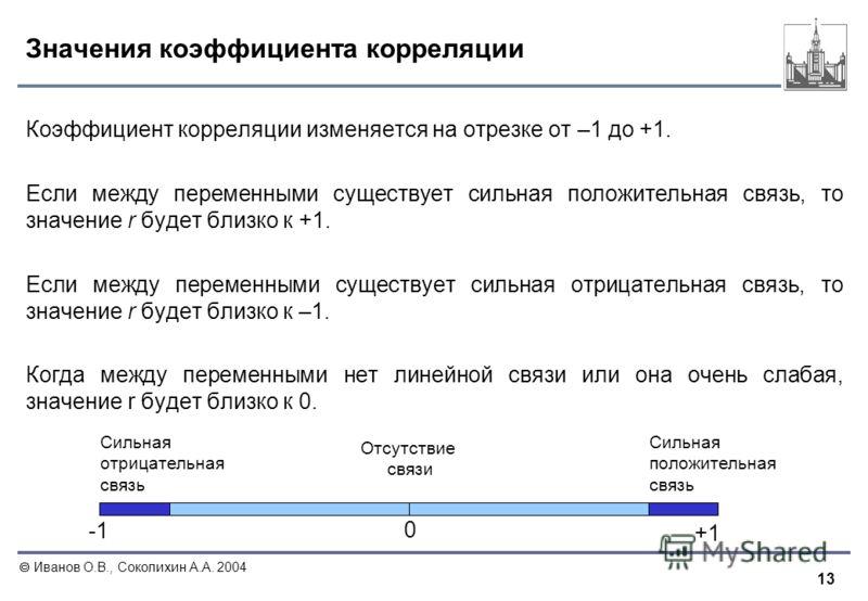 13 Иванов О.В., Соколихин А.А. 2004 Значения коэффициента корреляции Коэффициент корреляции изменяется на отрезке от –1 до +1. Если между переменными существует сильная положительная связь, то значение r будет близко к +1. Если между переменными суще