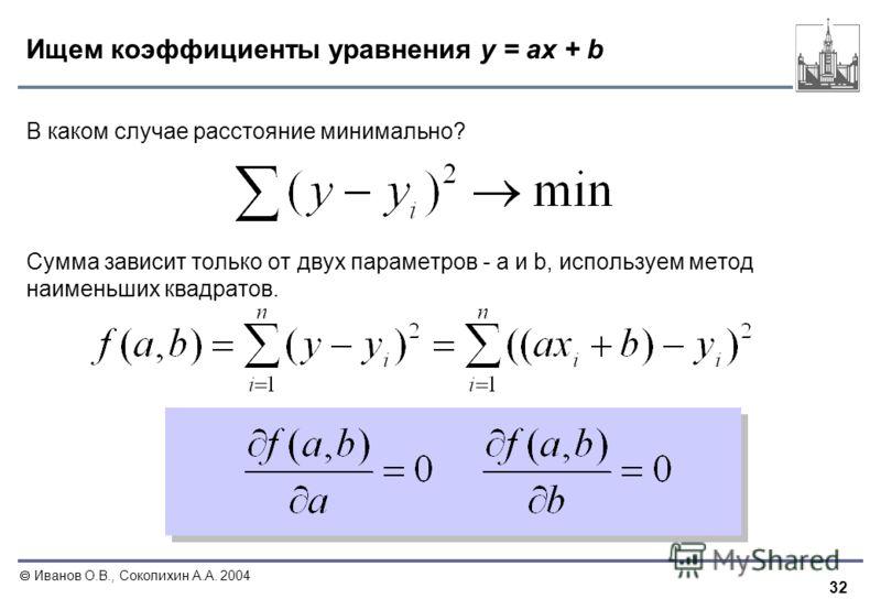 32 Иванов О.В., Соколихин А.А. 2004 Ищем коэффициенты уравнения y = ax + b В каком случае расстояние минимально? Сумма зависит только от двух параметров - a и b, используем метод наименьших квадратов.