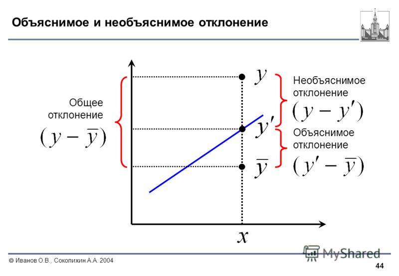 44 Иванов О.В., Соколихин А.А. 2004 Объяснимое и необъяснимое отклонение Необъяснимое отклонение Объяснимое отклонение Общее отклонение