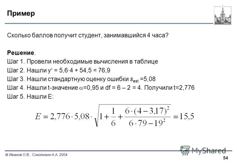 54 Иванов О.В., Соколихин А.А. 2004 Пример Сколько баллов получит студент, занимавшийся 4 часа? Решение. Шаг 1. Провели необходимые вычисления в таблице Шаг 2. Нашли у = 5,6·4 + 54,5 = 76,9 Шаг 3. Нашли стандартную оценку ошибки s est =5,08 Шаг 4. На
