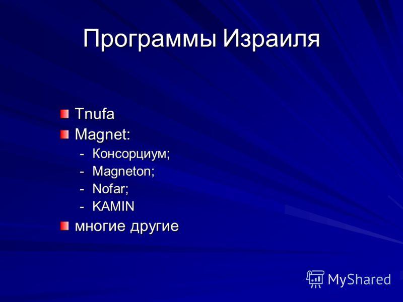 Программы Израиля Tnufa Magnet: -Консорциум; -Magneton; -Nofar; -KAMIN многие другие