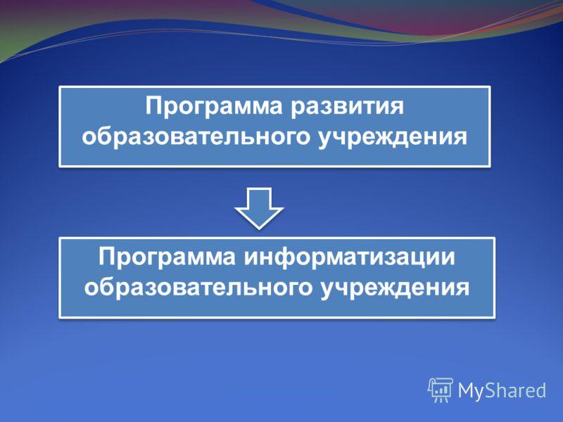 Программа информатизации образовательного учреждения Программа развития образовательного учреждения