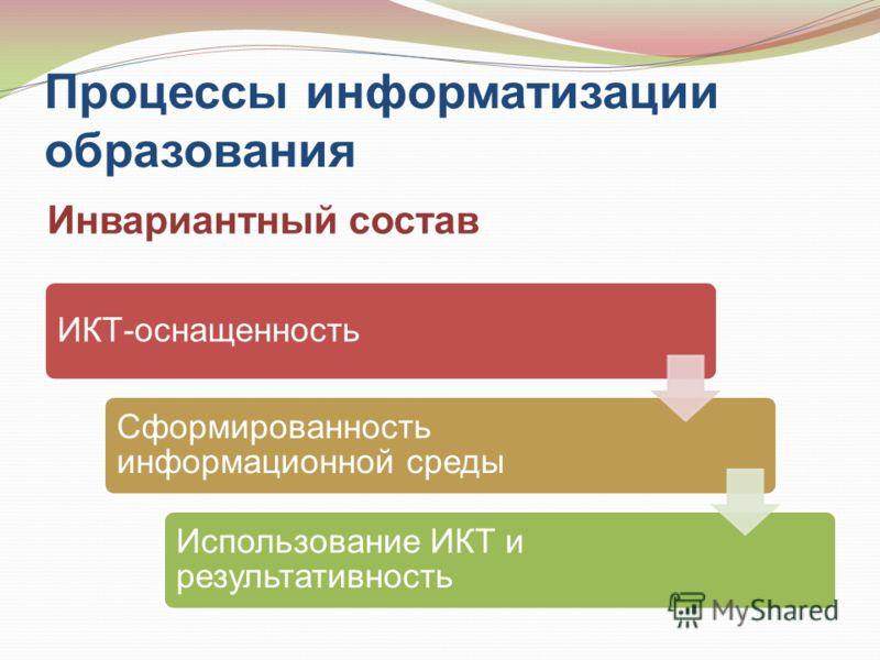 Процессы информатизации образования ИКТ-оснащенность Сформированность информационной среды Использование ИКТ и результативность Инвариантный состав