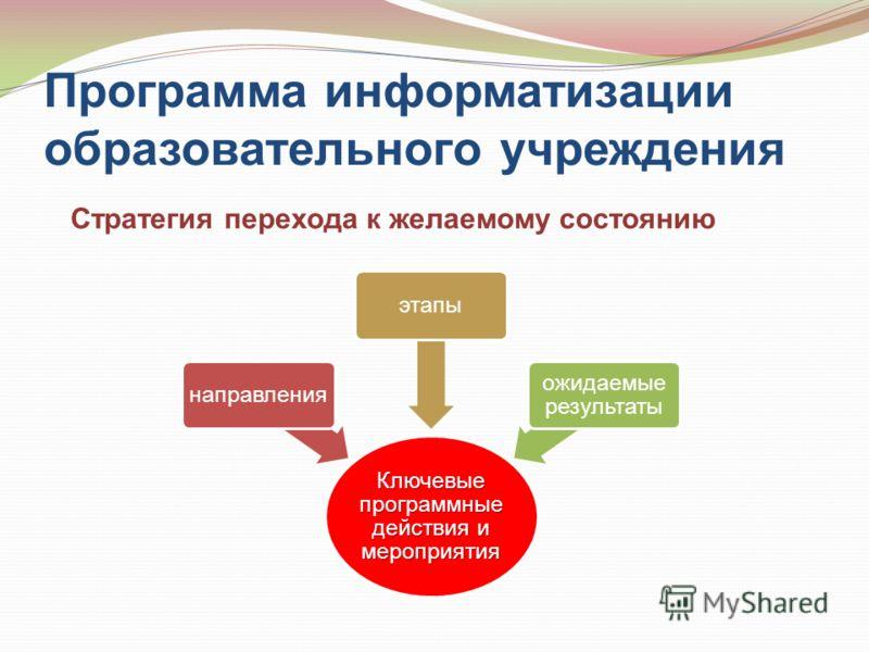 Программа информатизации образовательного учреждения Стратегия перехода к желаемому состоянию Ключевые программные действия и мероприятия направления этапы ожидаемые результаты