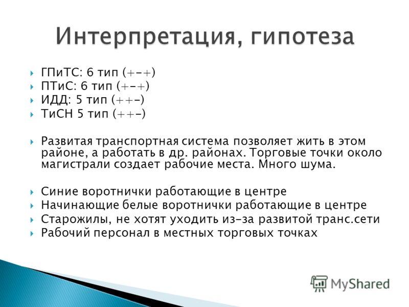 ГПиТС: 6 тип (+-+) ПТиС: 6 тип (+-+) ИДД: 5 тип (++-) ТиСН 5 тип (++-) Развитая транспортная система позволяет жить в этом районе, а работать в др. районах. Торговые точки около магистрали создает рабочие места. Много шума. Синие воротнички работающи