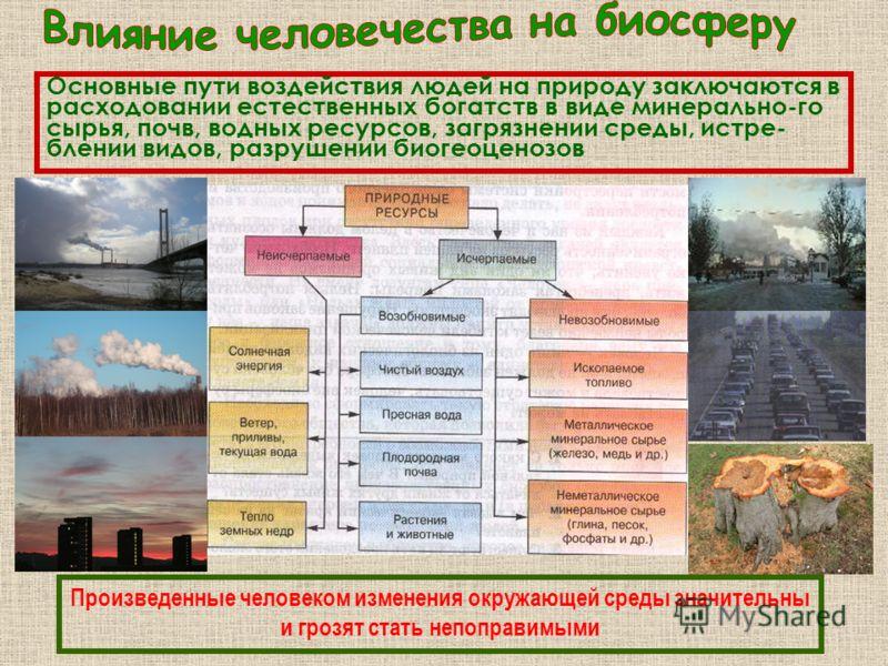 Основные пути воздействия людей на природу заключаются в расходовании естественных богатств в виде минерально-го сырья, почв, водных ресурсов, загрязнении среды, истре- блении видов, разрушении биогеоценозов Произведенные человеком изменения окружающ