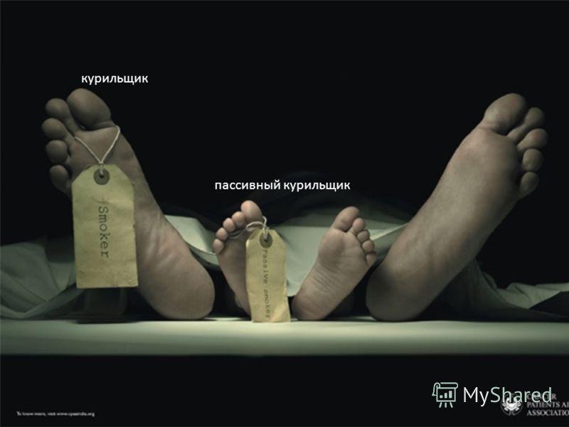 Вставка рисунка курильщик пассивный курильщик