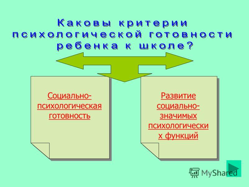Социально- психологическая готовность Социально- психологическая готовность Развитие социально- значимых психологически х функций Развитие социально- значимых психологически х функций