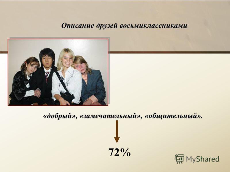 «добрый», «замечательный», «общительный». Описание друзей восьмиклассниками 72%